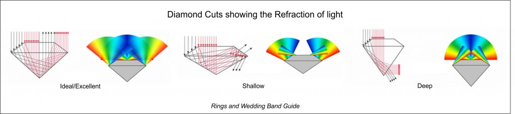 refraction-of-light