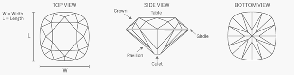 Cushion Cut 1