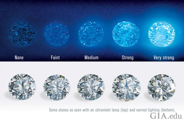 Diamond Fluorescence 2