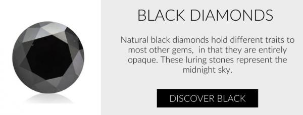 Naturally Black Colored Diamonds