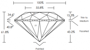 Diamond Certificate - Angle Percentages 1.456 ct F VVS1